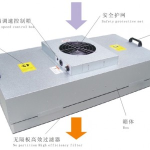 风机过滤单元FFU用途及应用领域
