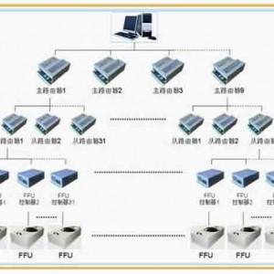 FFU其控制方式主要分为几种?