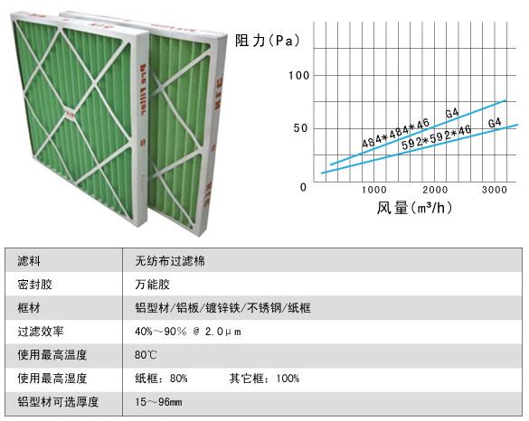纸框折叠式初效过滤器风阻及运行条件说明