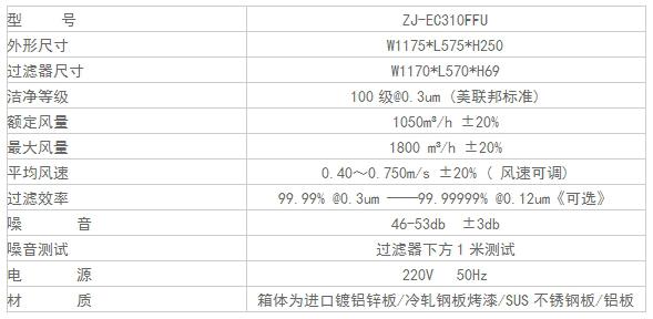 ZJ-EC310节能FFU产品技术参数