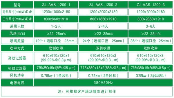 单人双吹风淋室技术参数规格