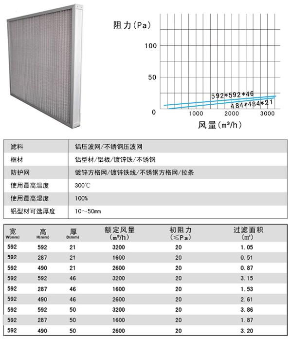 20151012金属孔网初效过滤器参数