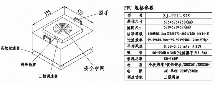 ZJFFU575方案图及FFU技术参数说明,FFU广泛应用于各种洁净无尘室。