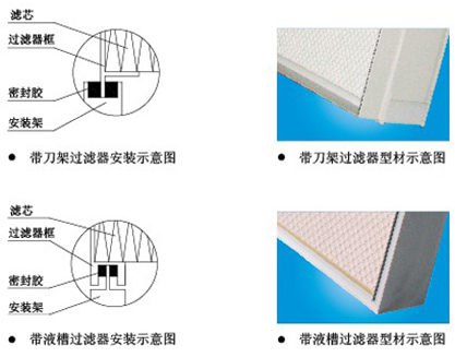 刀架式无隔板高效过滤器铝型材示意图