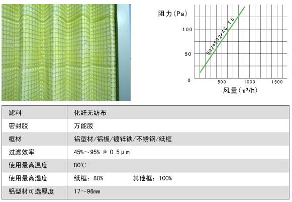 折叠式板式中效过滤器风阻及运行条件