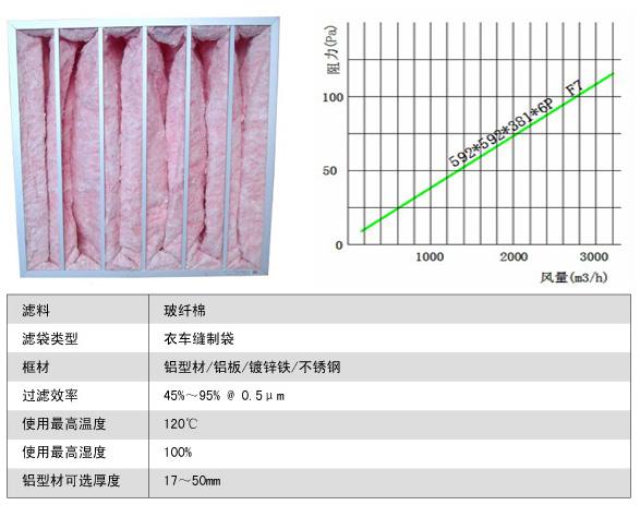 玻璃纤维袋式中效过滤器风阻及运行条件