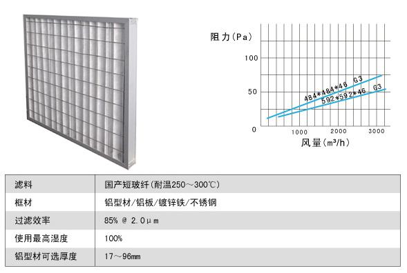 耐高温初效过滤器风阻图及运行条件
