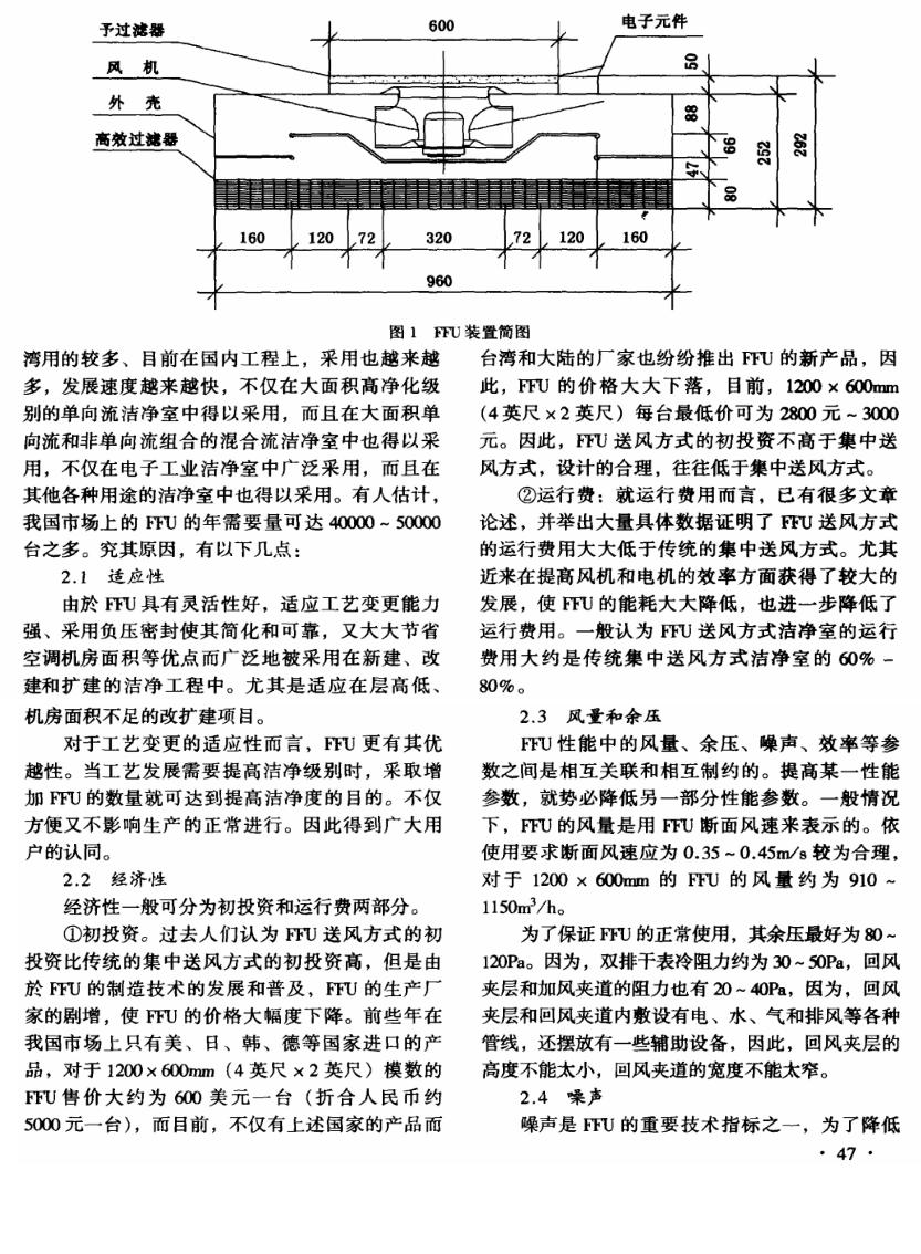 FFU的应用第二页