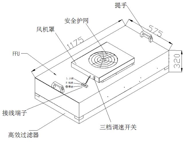 FFU结构图