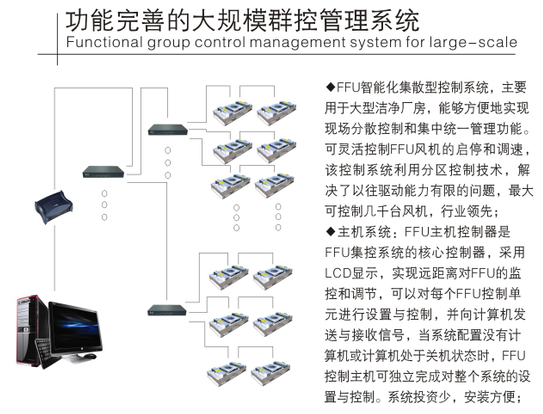 功能完善的大规模FFU群控管理系统