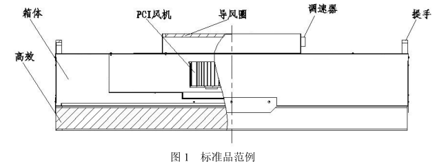 FFU设计方案图