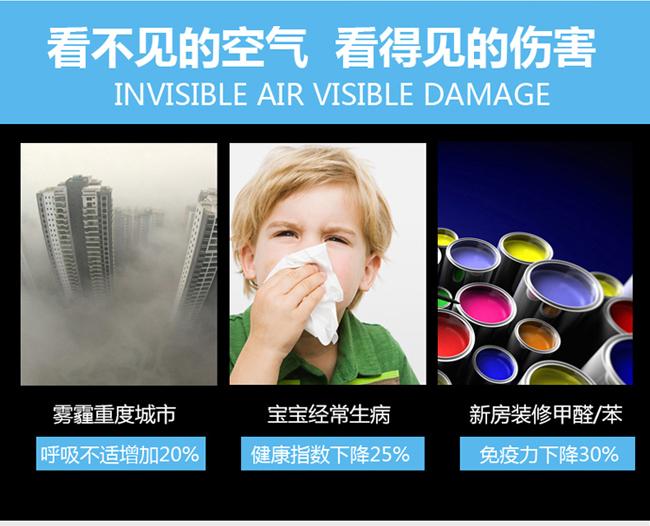 家用FFU效果:过滤雾霾净化空气中的PM2.5,稀释并除去空气中的烟尘、花粉、过敏物质、甲苯、甲醛和其他异味等有害物质,达到空气净化效果。