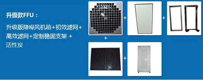家用FFU空气净化器套餐包括风机,初效过滤器,活性炭过滤器,高效过滤器,固定件.