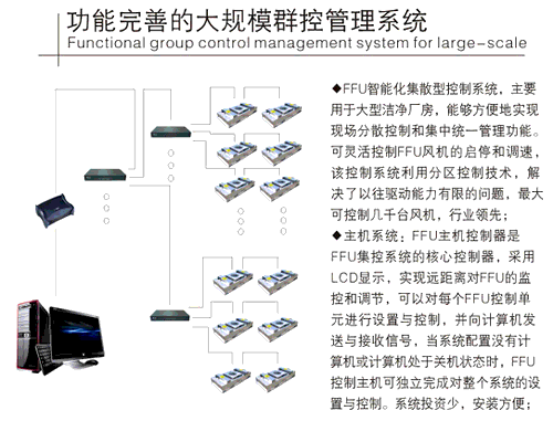 FFU群控网络安装方法图示