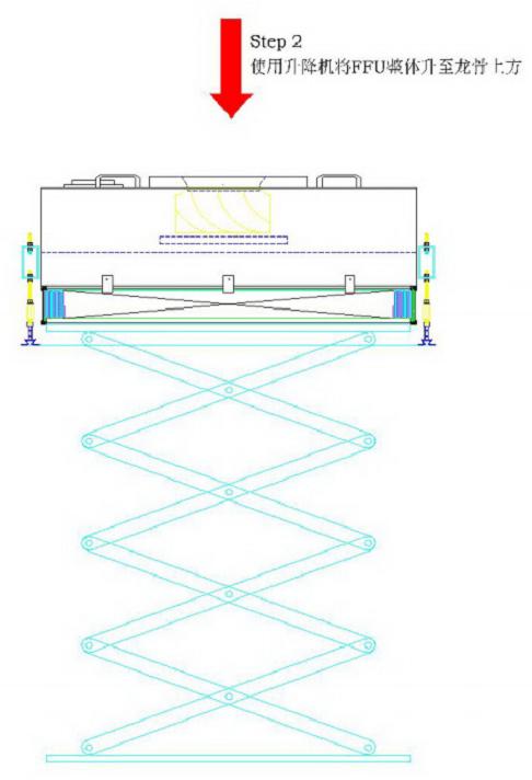 使用升降机慢慢将FFU整体升至FFU龙骨正上方。
