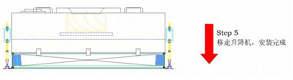完成FFU箱体及高效过滤器的安装