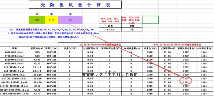 1170*1170*69mmFFU高效过滤器的容尘量为2272g