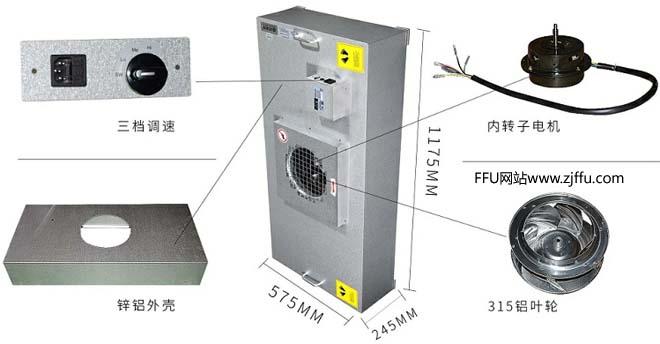 FFU组成部件图解