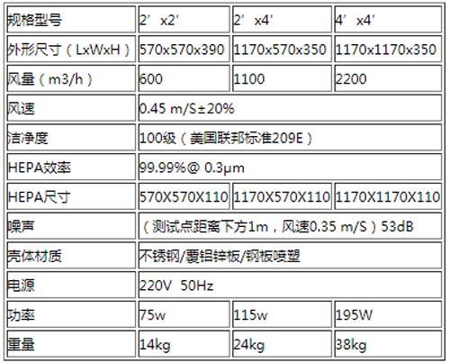 液槽密封式FFU规格尺寸