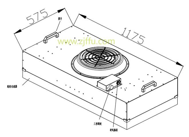 1175-575-220标准FFU图纸