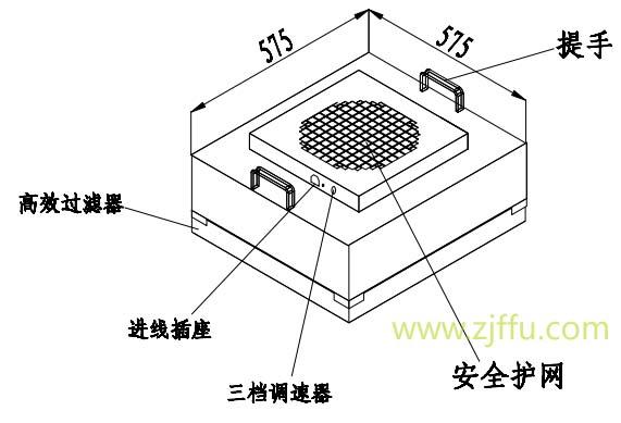 575-575标准FFU图纸