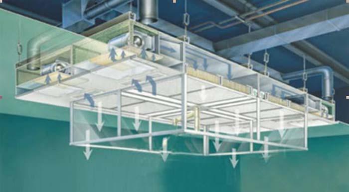 层流罩它主要由箱体、风机、初效空气过滤器、高效空气过滤器、阻尼层、灯具等组成,外壳喷塑组成。